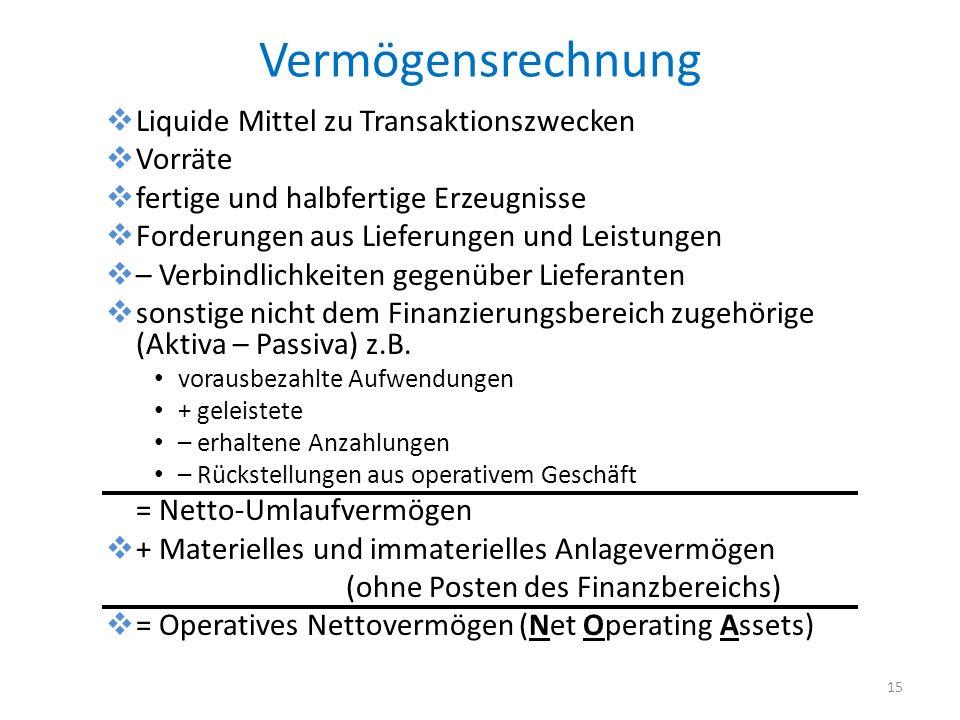 Vermögensrechnung Liquide Mittel zu Transaktionszwecken Vorräte fertige und halbfertige Erzeugnisse Forderungen aus Lieferungen und Leistungen – Verbindlichkeiten gegenüber Lieferanten sonstige nicht dem Finanzierungsbereich zugehörige (Aktiva – Passiva) z.B.