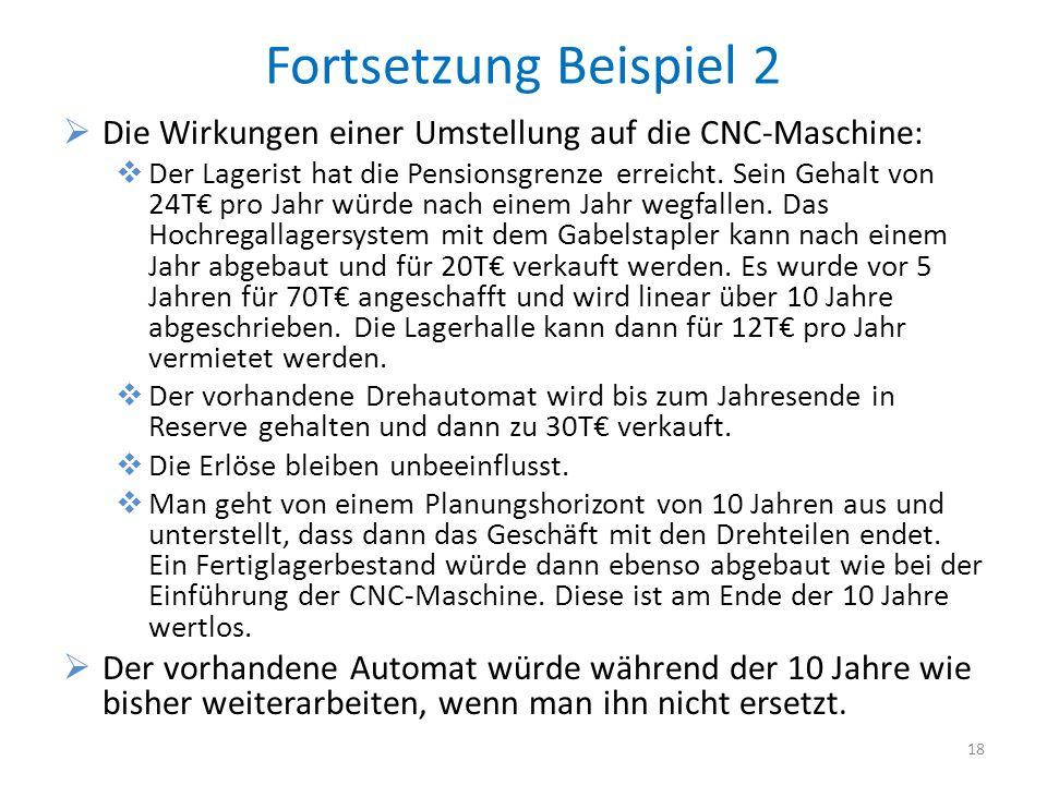Fortsetzung Beispiel 2 Die Wirkungen einer Umstellung auf die CNC-Maschine: Der Lagerist hat die Pensionsgrenze erreicht. Sein Gehalt von 24T pro Jahr