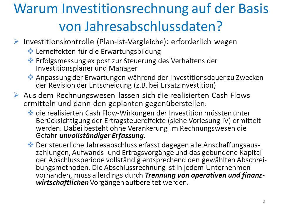 Warum Investitionsrechnung auf der Basis von Jahresabschlussdaten? Investitionskontrolle (Plan-Ist-Vergleiche): erforderlich wegen Lerneffekten für di
