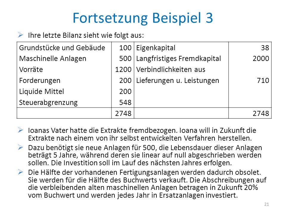 Fortsetzung Beispiel 3 Ihre letzte Bilanz sieht wie folgt aus: Ioanas Vater hatte die Extrakte fremdbezogen.