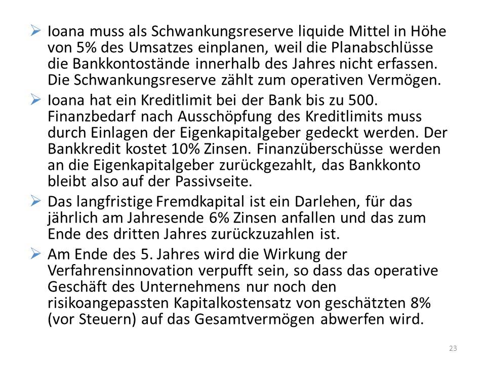 Ioana muss als Schwankungsreserve liquide Mittel in Höhe von 5% des Umsatzes einplanen, weil die Planabschlüsse die Bankkontostände innerhalb des Jahr