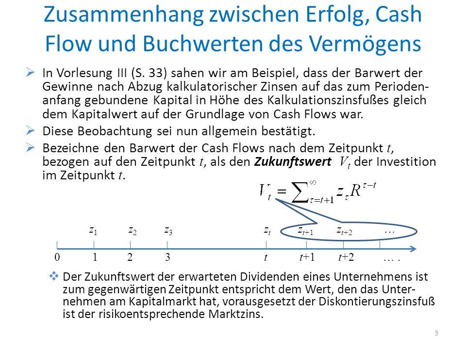 Zusammenhang zwischen Erfolg, Cash Flow und Buchwerten des Vermögens In Vorlesung III (S. 33) sahen wir am Beispiel, dass der Barwert der Gewinne nach