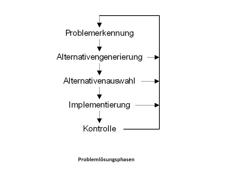 Nutzeffektketten eines CAD-Systems [Schumann 1993]