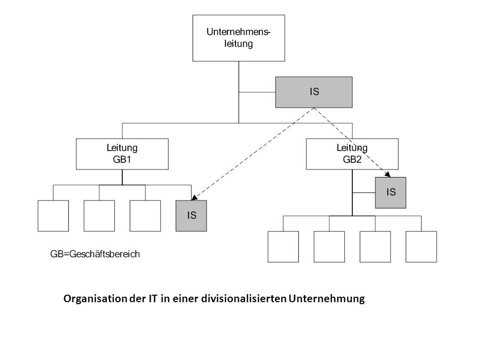Organisation der IT in einer divisionalisierten Unternehmung