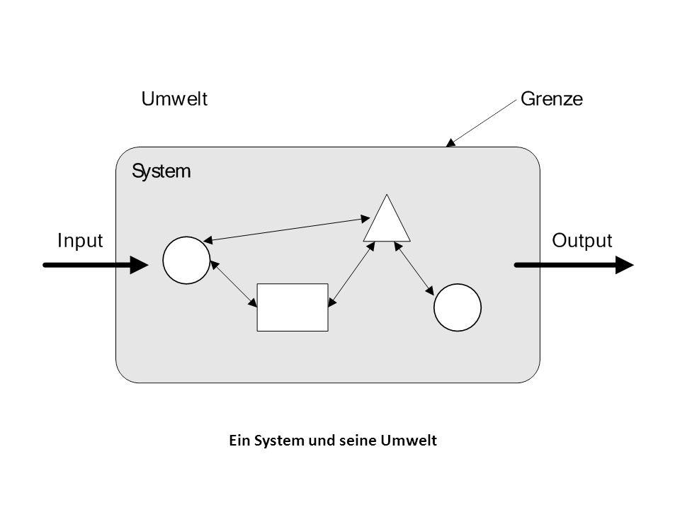 KriteriumAusprägung Entstehung natürlich künstlich Komponenten maschinell natürlich maschinell und natürlich Existenz abstrakt konkret Umweltinteraktion offen geschlossen Verhalten deterministisch stochastisch zufällig Anpassung adaptiv nicht-adaptiv Steuerungmit ohne Rückkopplung Systemklassifikationen