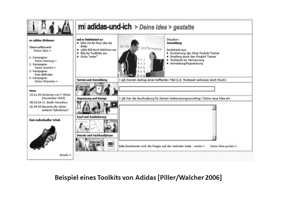Beispiel eines Toolkits von Adidas [Piller/Walcher 2006]