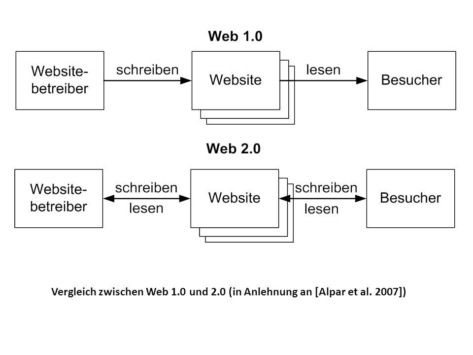 Vergleich zwischen Web 1.0 und 2.0 (in Anlehnung an [Alpar et al. 2007])