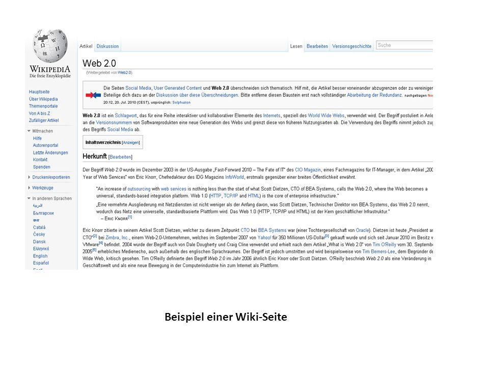 Beispiel einer Wiki-Seite