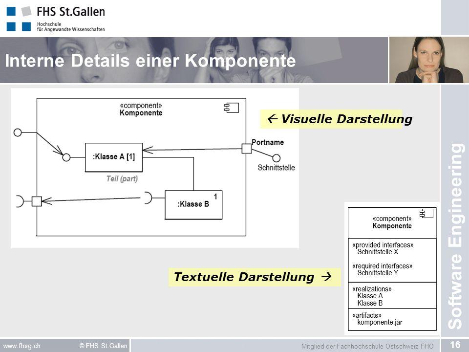 Mitglied der Fachhochschule Ostschweiz FHO 16 www.fhsg.ch © FHS St.Gallen Software Engineering Interne Details einer Komponente Textuelle Darstellung