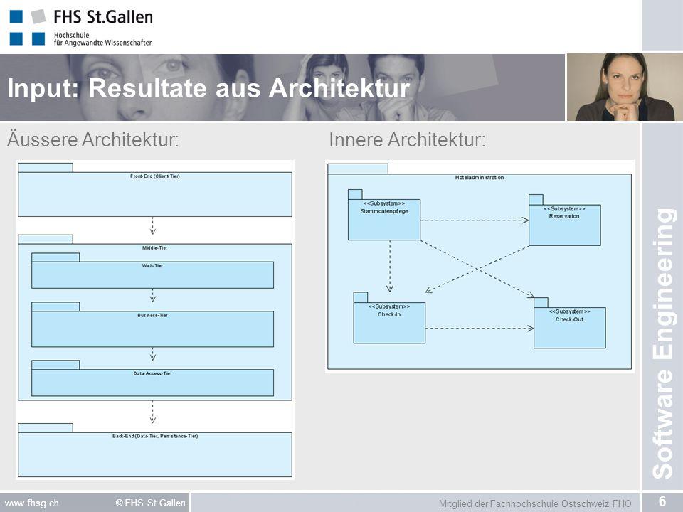 Mitglied der Fachhochschule Ostschweiz FHO 6 www.fhsg.ch © FHS St.Gallen Software Engineering Input: Resultate aus Architektur Äussere Architektur: In