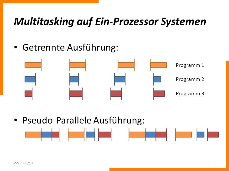 Multitasking auf Ein-Prozessor Systemen Getrennte Ausführung: Pseudo-Parallele Ausführung: WS 2009/105 Programm 1 Programm 2 Programm 3