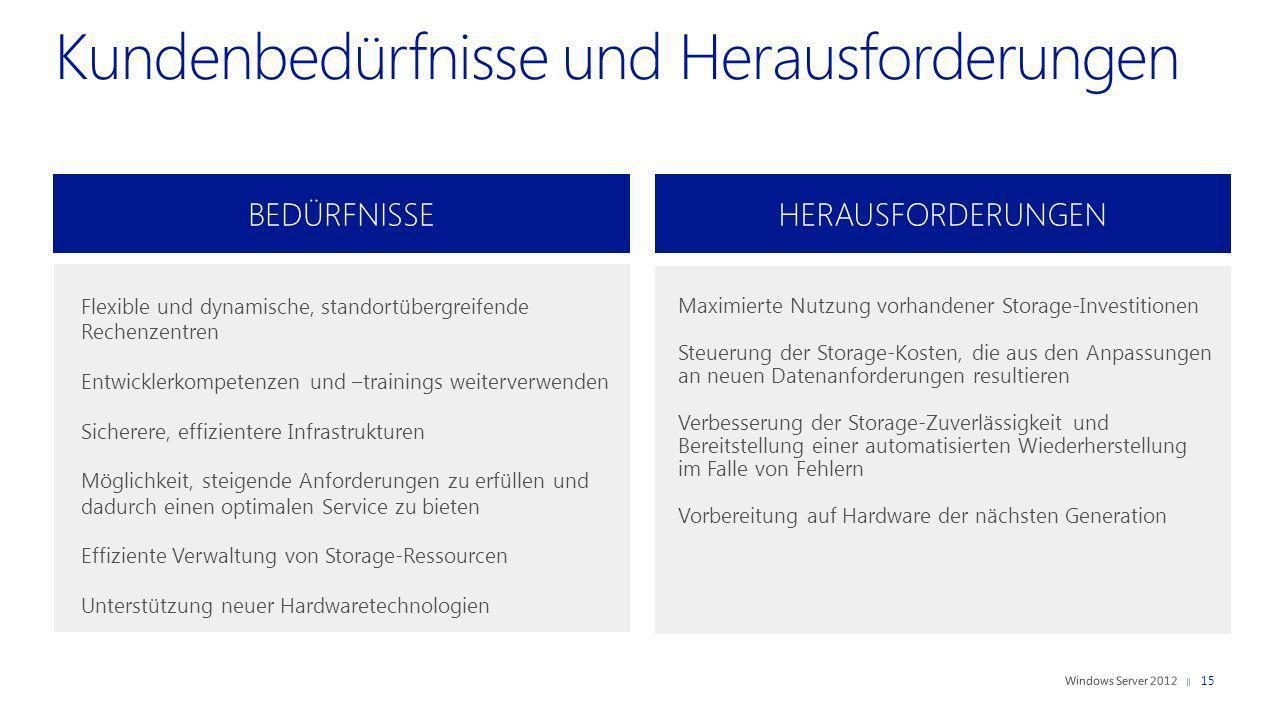 HERAUSFORDERUNGEN Maximierte Nutzung vorhandener Storage-Investitionen Steuerung der Storage-Kosten, die aus den Anpassungen an neuen Datenanforderung