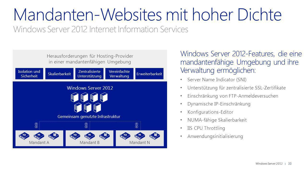 Windows Server 2012-Features, die eine mandantenfähige Umgebung und ihre Verwaltung ermöglichen: Server Name Indicator (SNI) Unterstützung für zentral