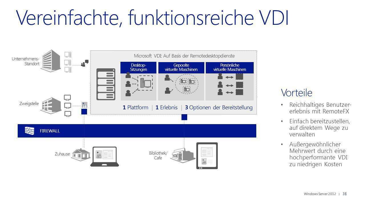 Microsoft VDI: Auf Basis der Remotedesktopdienste 1 Plattform | 1 Erlebnis | 3 Optionen der Bereitstellung Desktop- Sitzungen Gepoolte virtuelle Masch