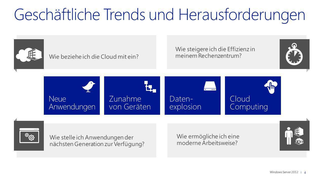 4 Neue Anwendungen Zunahme von Geräten Daten- explosion Cloud Computing