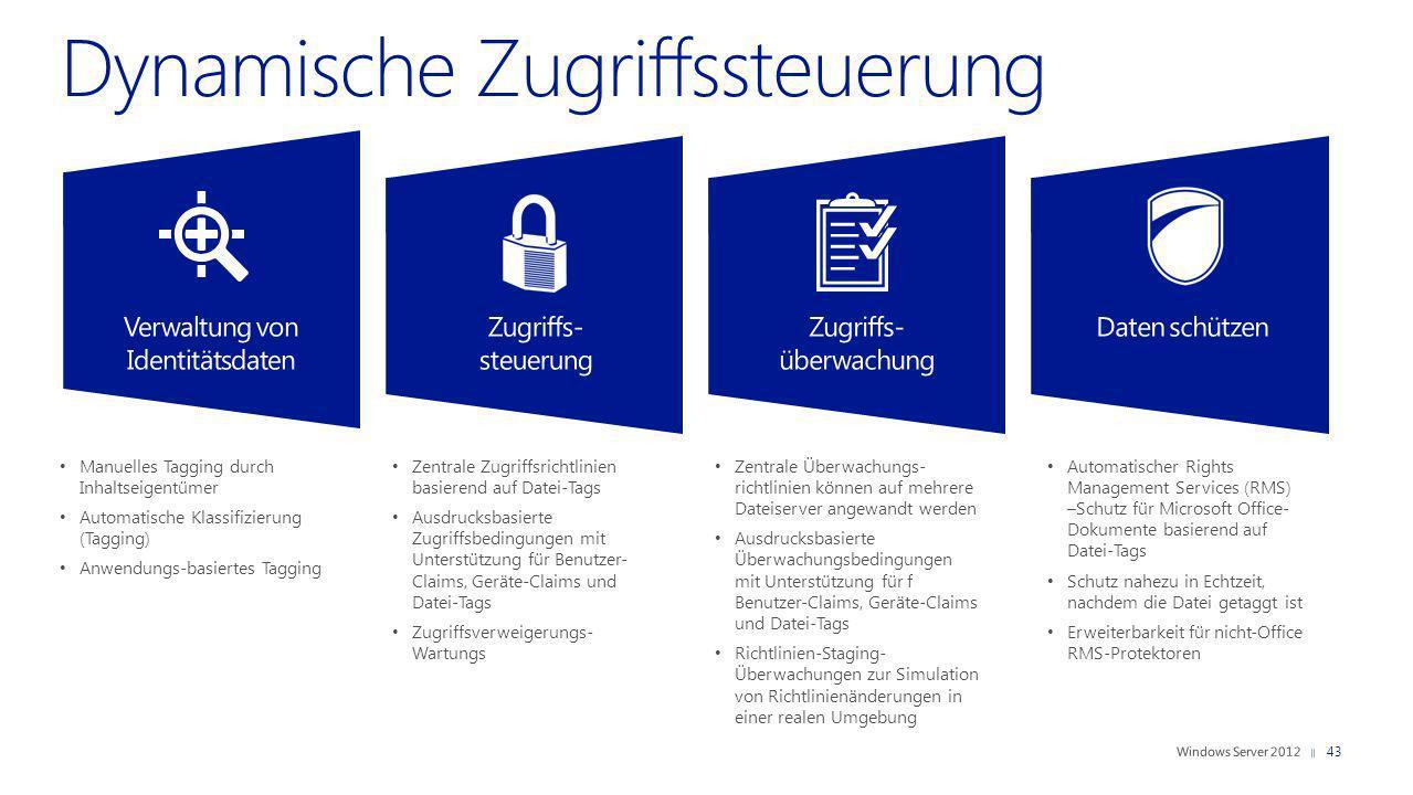 Manuelles Tagging durch Inhaltseigentümer Automatische Klassifizierung (Tagging) Anwendungs-basiertes Tagging 01 Zentrale Zugriffsrichtlinien basieren
