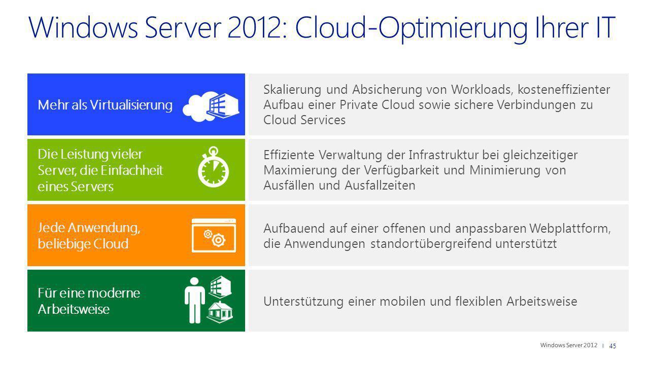 45 Mehr als Virtualisierung Skalierung und Absicherung von Workloads, kosteneffizienter Aufbau einer Private Cloud sowie sichere Verbindungen zu Cloud