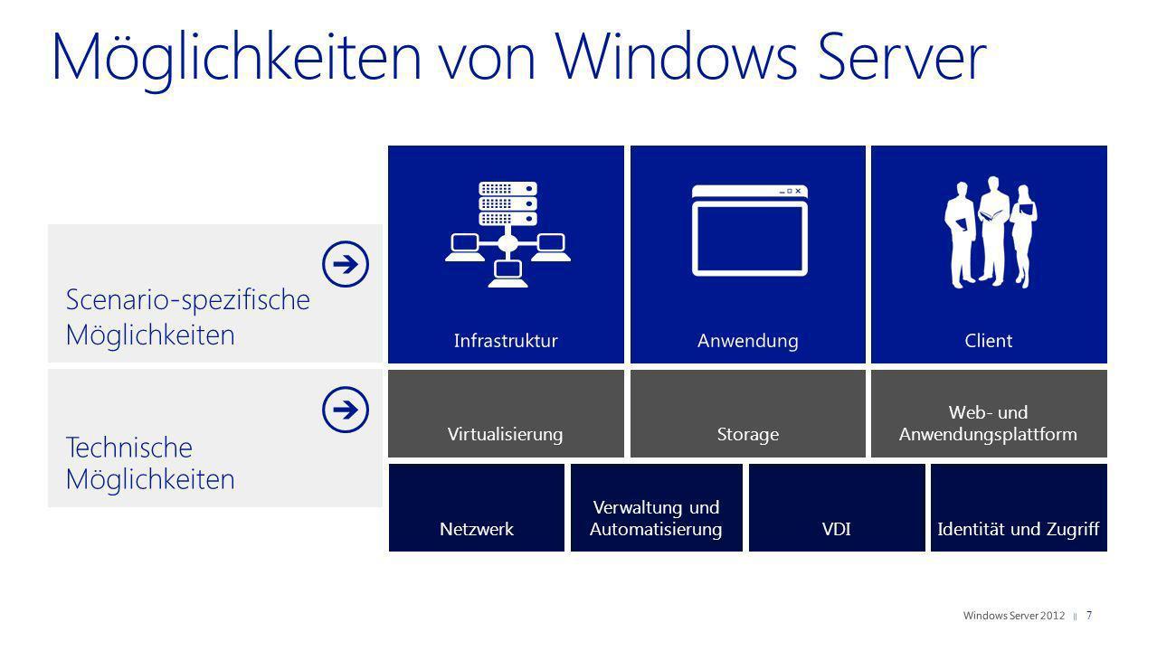 Scenario-spezifische Möglichkeiten VirtualisierungStorage Web- und Anwendungsplattform Verwaltung und AutomatisierungVDIIdentität und ZugriffNetzwerk