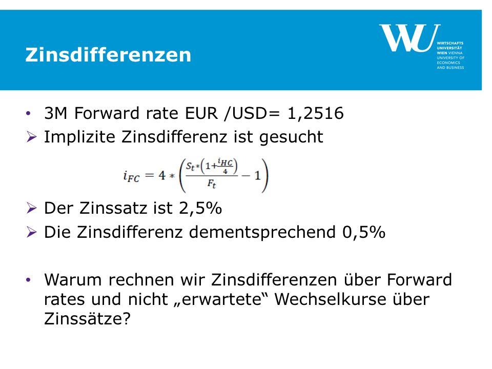 Zinsdifferenzen 3M Forward rate EUR /USD= 1,2516 Implizite Zinsdifferenz ist gesucht Der Zinssatz ist 2,5% Die Zinsdifferenz dementsprechend 0,5% Warum rechnen wir Zinsdifferenzen über Forward rates und nicht erwartete Wechselkurse über Zinssätze?