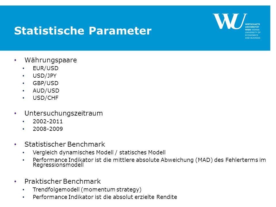 Statistische Parameter Währungspaare EUR/USD USD/JPY GBP/USD AUD/USD USD/CHF Untersuchungszeitraum 2002-2011 2008-2009 Statistischer Benchmark Verglei