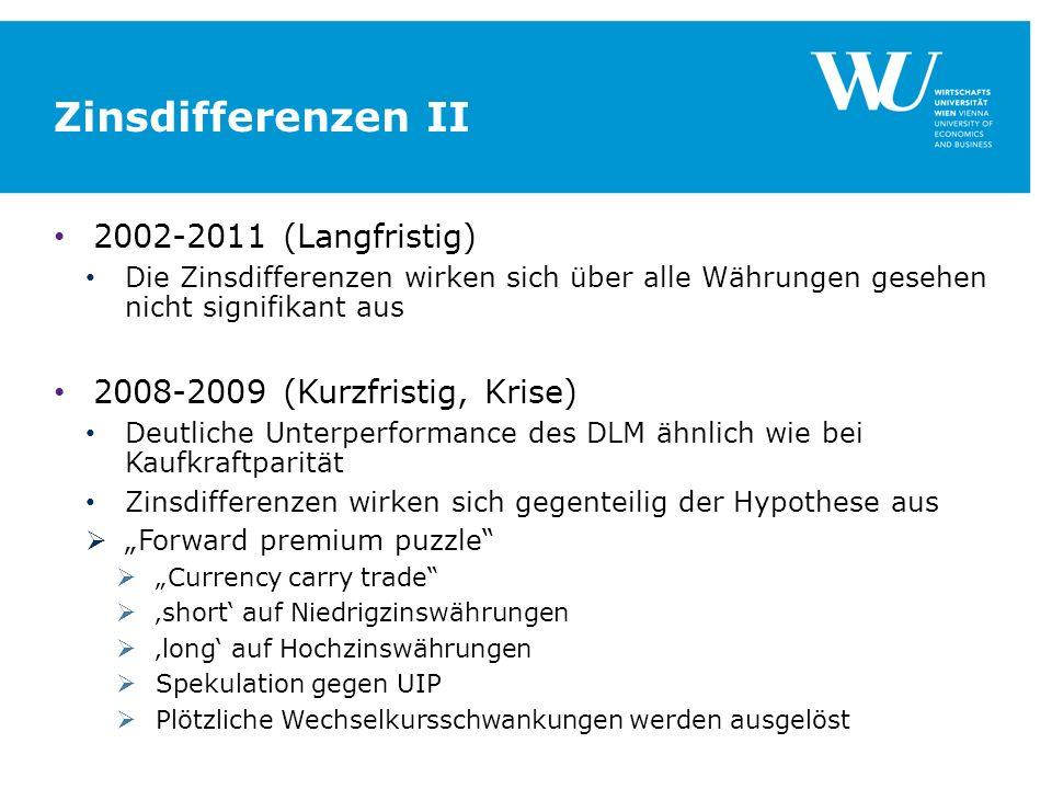 Zinsdifferenzen II 2002-2011 (Langfristig) Die Zinsdifferenzen wirken sich über alle Währungen gesehen nicht signifikant aus 2008-2009 (Kurzfristig, K