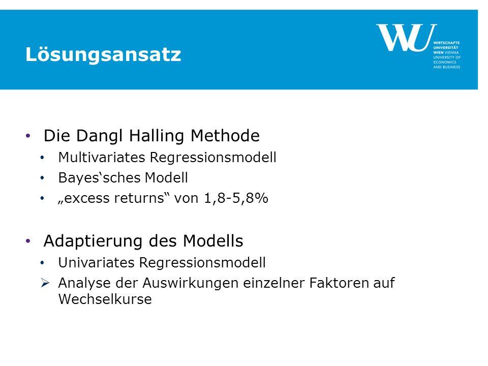 Lösungsansatz Die Dangl Halling Methode Multivariates Regressionsmodell Bayessches Modell excess returns von 1,8-5,8% Adaptierung des Modells Univariates Regressionsmodell Analyse der Auswirkungen einzelner Faktoren auf Wechselkurse
