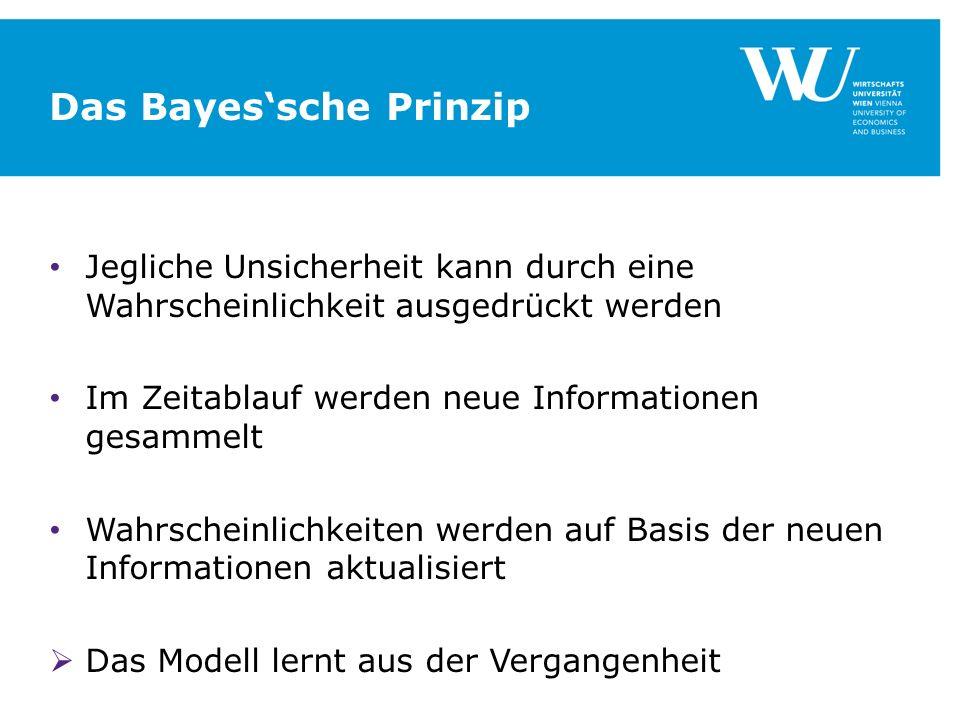 Das Bayessche Prinzip Jegliche Unsicherheit kann durch eine Wahrscheinlichkeit ausgedrückt werden Im Zeitablauf werden neue Informationen gesammelt Wahrscheinlichkeiten werden auf Basis der neuen Informationen aktualisiert Das Modell lernt aus der Vergangenheit