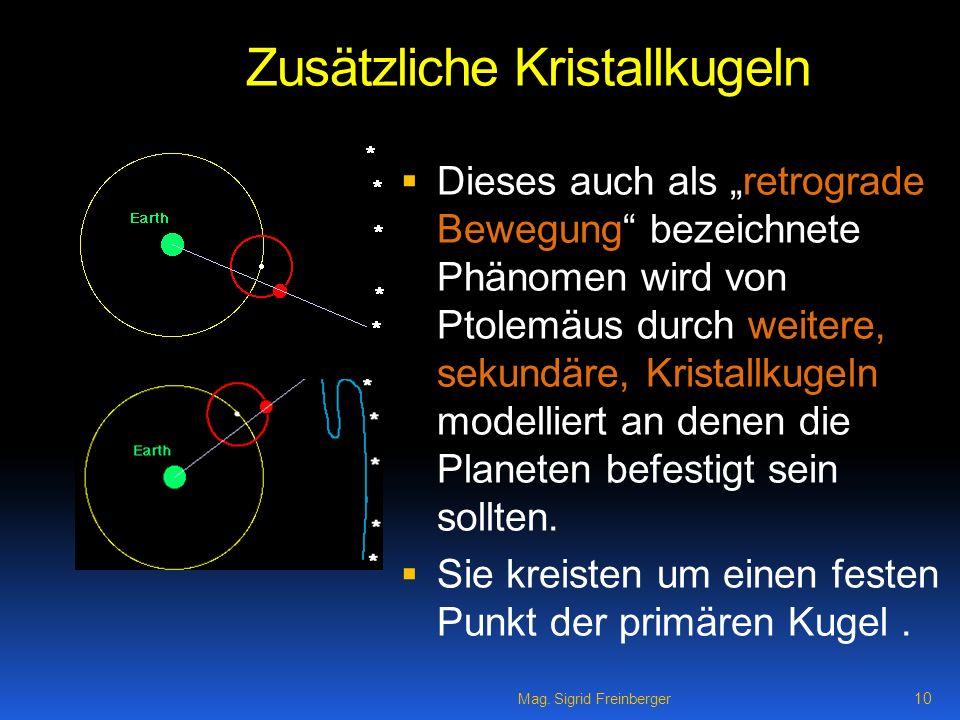 Mag. Sigrid Freinberger 10 Zusätzliche Kristallkugeln Dieses auch als retrograde Bewegung bezeichnete Phänomen wird von Ptolemäus durch weitere, sekun