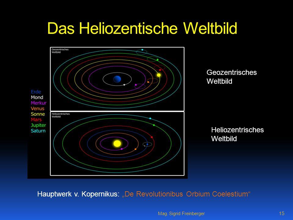 Mag.Sigrid Freinberger 15 Das Heliozentische Weltbild Hauptwerk v.