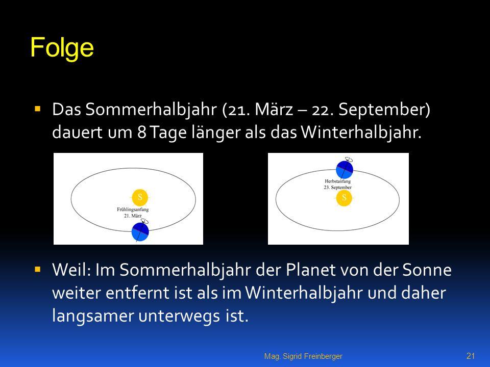Folge Das Sommerhalbjahr (21.März – 22. September) dauert um 8 Tage länger als das Winterhalbjahr.