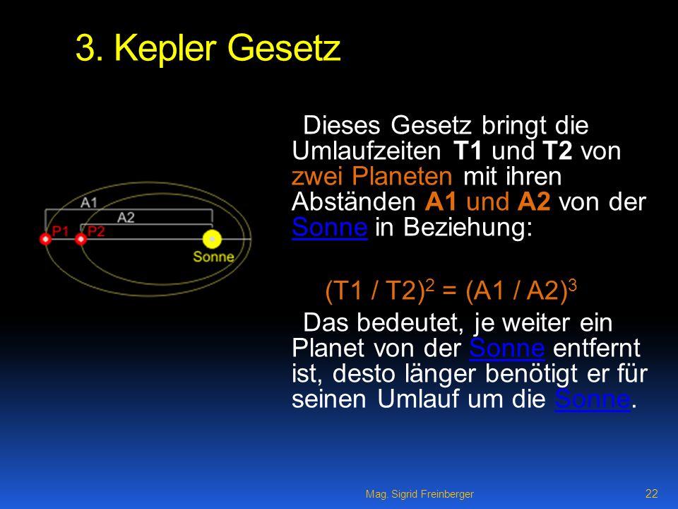Mag.Sigrid Freinberger 22 3.