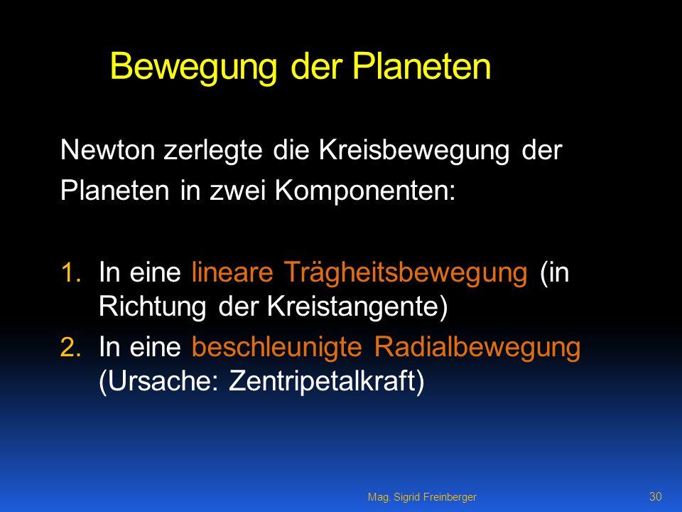 Mag. Sigrid Freinberger 30 Bewegung der Planeten Newton zerlegte die Kreisbewegung der Planeten in zwei Komponenten: 1. In eine lineare Trägheitsbeweg