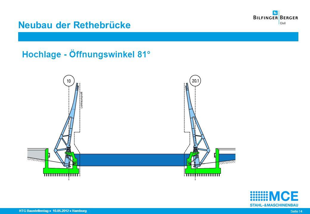 Seite 14 Hochlage - Öffnungswinkel 81° Neubau der Rethebrücke HTG Baustellentag 10.05.2012 Hamburg