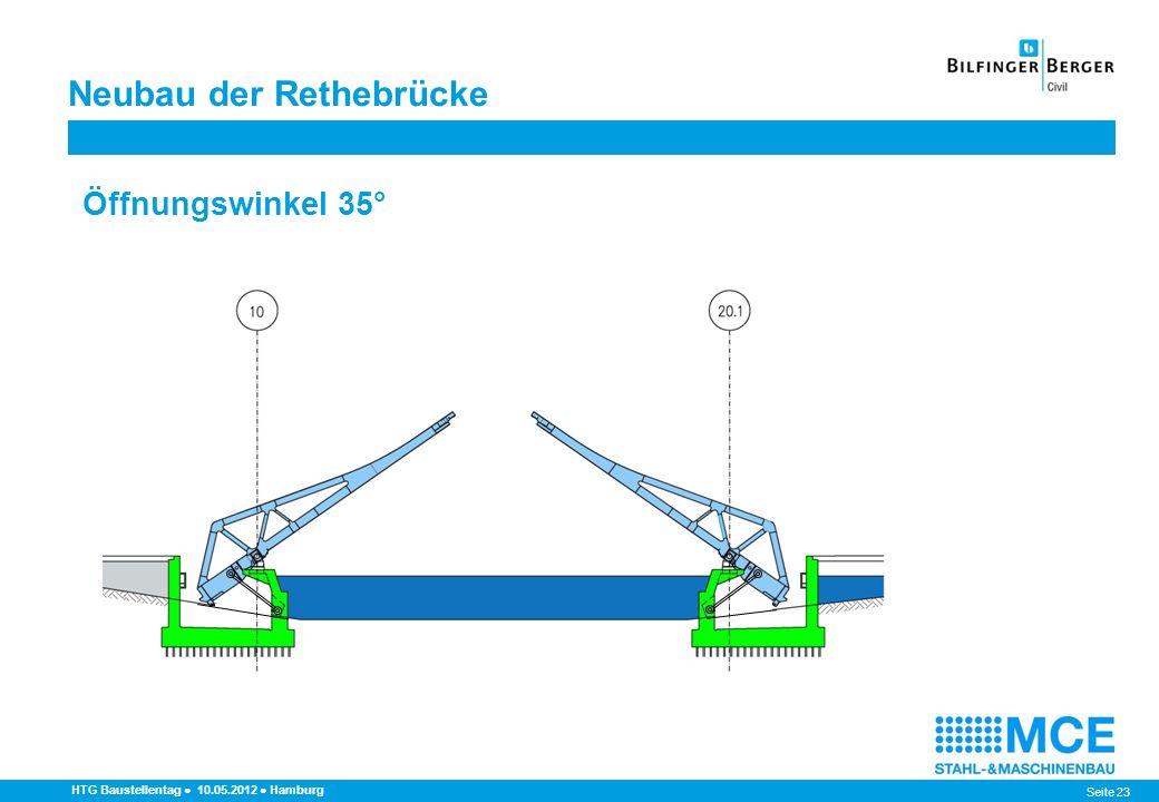 Seite 23 HTG Baustellentag 10.05.2012 Hamburg Öffnungswinkel 35° Neubau der Rethebrücke
