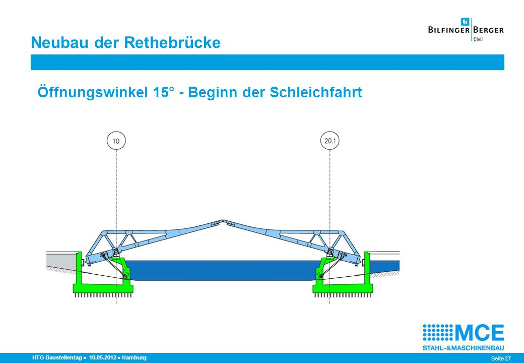 Seite 27 HTG Baustellentag 10.05.2012 Hamburg Öffnungswinkel 15° - Beginn der Schleichfahrt Neubau der Rethebrücke ^^
