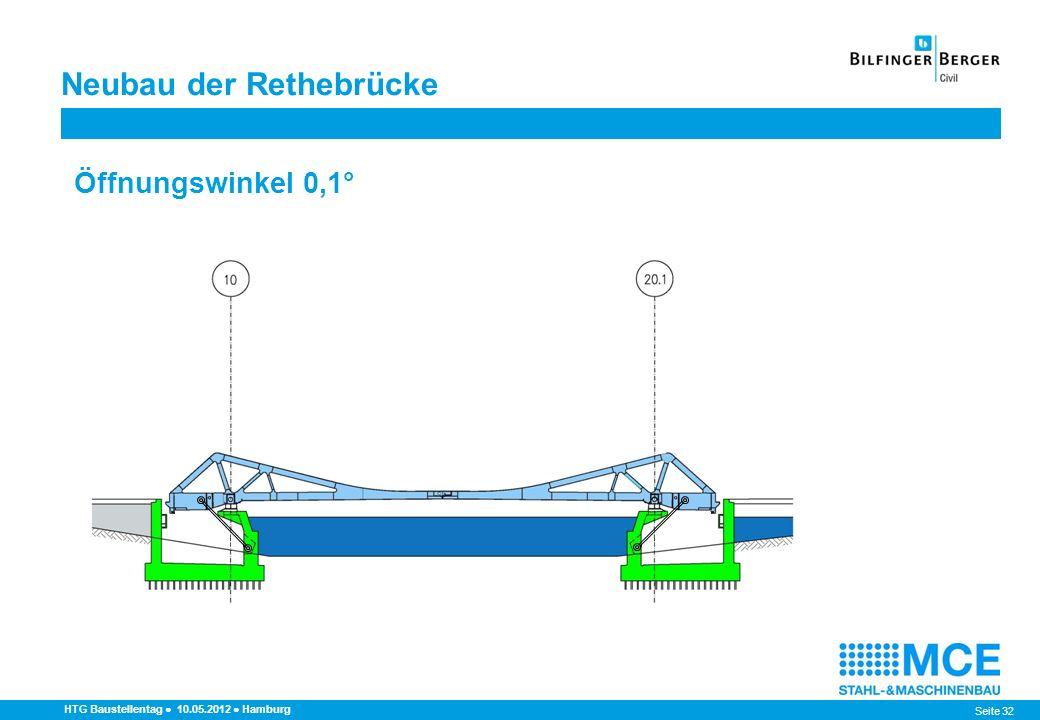Seite 32 HTG Baustellentag 10.05.2012 Hamburg Öffnungswinkel 0,1° Neubau der Rethebrücke