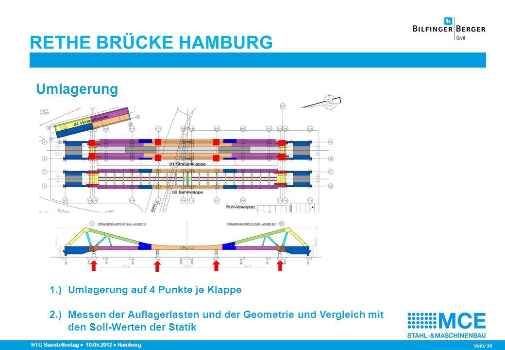 Seite 38 RETHE BRÜCKE HAMBURG HTG Baustellentag 10.05.2012 Hamburg Umlagerung 1.) Umlagerung auf 4 Punkte je Klappe 2.) Messen der Auflagerlasten und