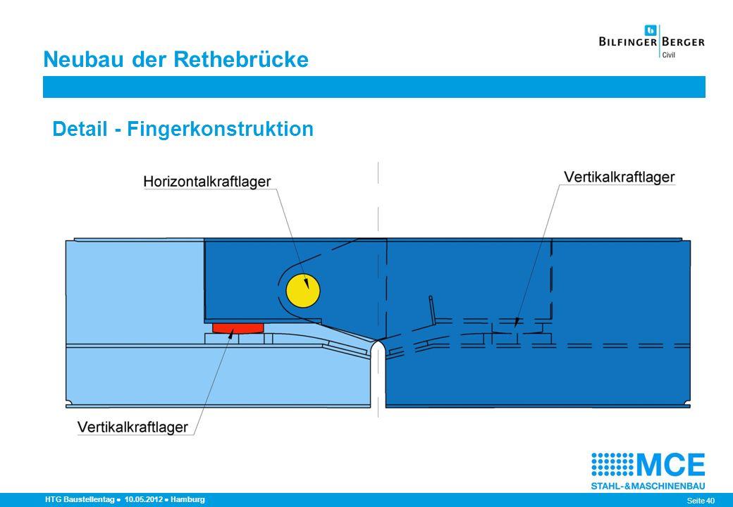 Seite 40 HTG Baustellentag 10.05.2012 Hamburg Neubau der Rethebrücke Detail - Fingerkonstruktion