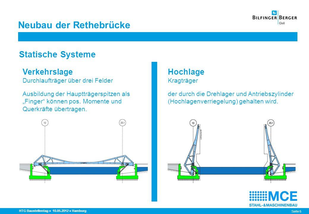Seite 5 HTG Baustellentag 10.05.2012 Hamburg Statische Systeme Verkehrslage Durchlaufträger über drei Felder Ausbildung der Hauptträgerspitzen als Fin
