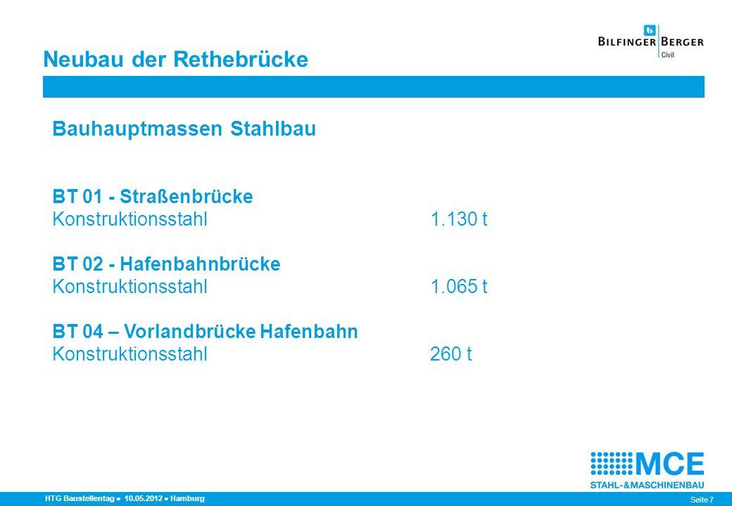 Seite 38 RETHE BRÜCKE HAMBURG HTG Baustellentag 10.05.2012 Hamburg Umlagerung 1.) Umlagerung auf 4 Punkte je Klappe 2.) Messen der Auflagerlasten und der Geometrie und Vergleich mit den Soll-Werten der Statik