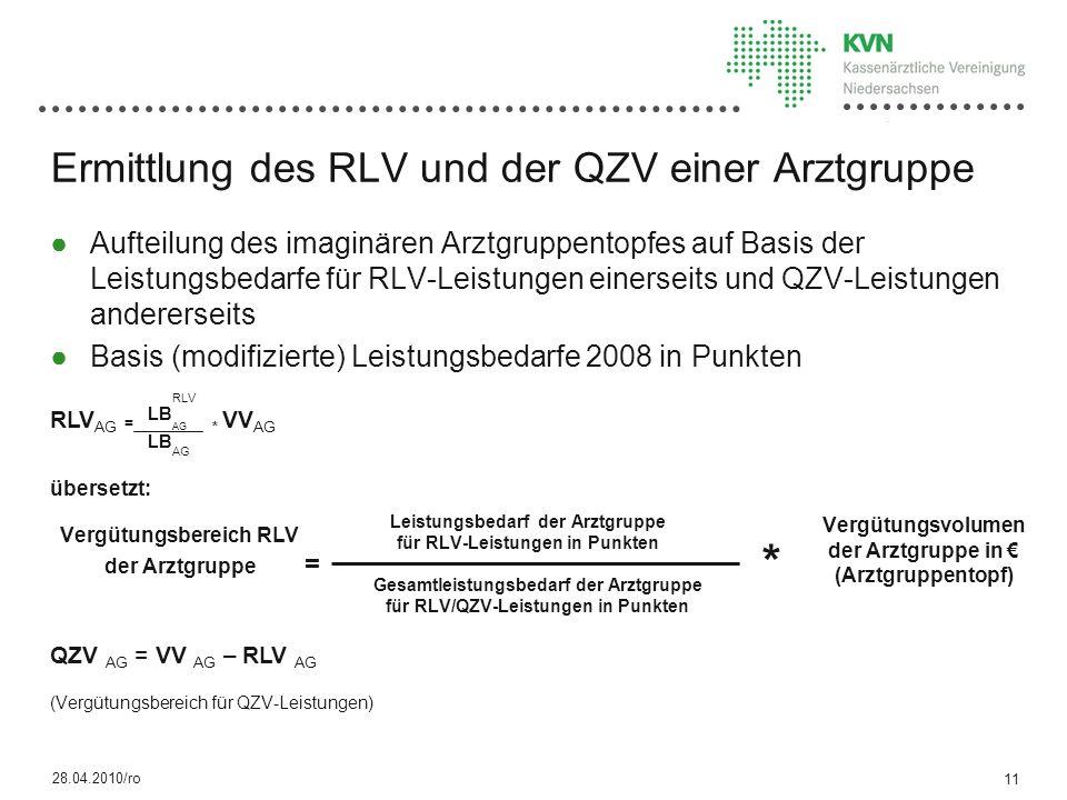 Ermittlung des RLV und der QZV einer Arztgruppe Aufteilung des imaginären Arztgruppentopfes auf Basis der Leistungsbedarfe für RLV-Leistungen einerseits und QZV-Leistungen andererseits Basis (modifizierte) Leistungsbedarfe 2008 in Punkten 28.04.2010/ro Vergütungsbereich RLV der Arztgruppe = Leistungsbedarf der Arztgruppe für RLV-Leistungen in Punkten Gesamtleistungsbedarf der Arztgruppe für RLV/QZV-Leistungen in Punkten Vergütungsvolumen der Arztgruppe in (Arztgruppentopf) * QZV AG = VV AG – RLV AG (Vergütungsbereich für QZV-Leistungen) RLV AG = LB AG * VV AG LB AG übersetzt: RLV 11