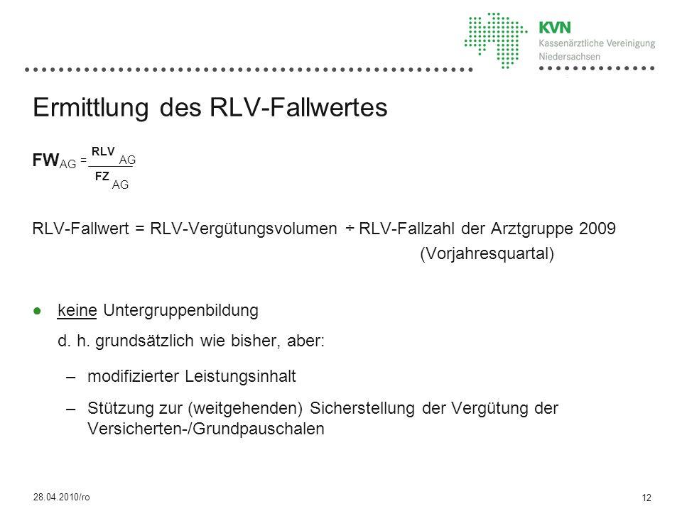 Ermittlung des RLV-Fallwertes FW AG = RLV AG FZ AG RLV-Fallwert = RLV-Vergütungsvolumen ÷ RLV-Fallzahl der Arztgruppe 2009 (Vorjahresquartal) keine Untergruppenbildung d.