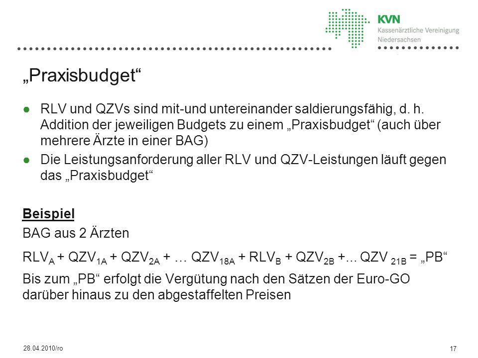 Praxisbudget RLV und QZVs sind mit-und untereinander saldierungsfähig, d.