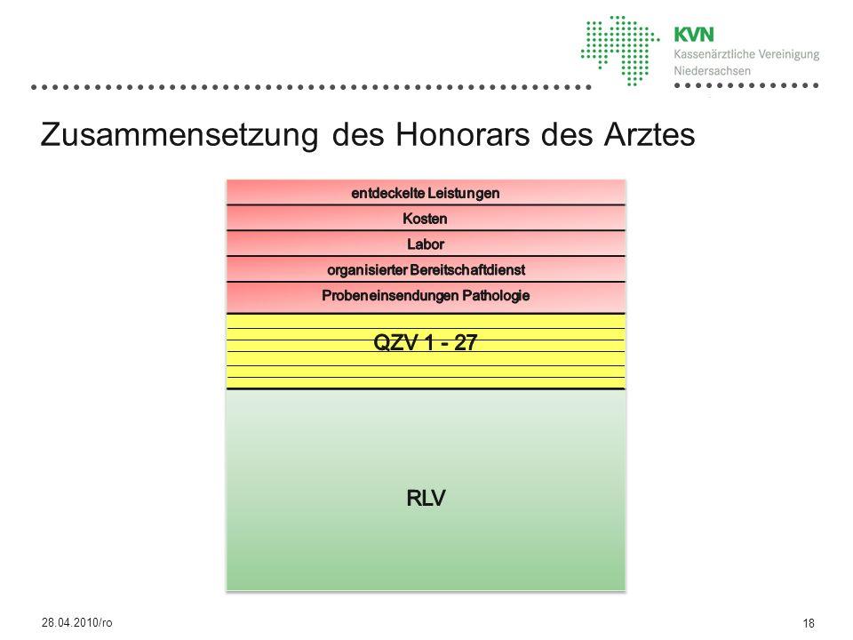 Zusammensetzung des Honorars des Arztes 28.04.2010/ro 18