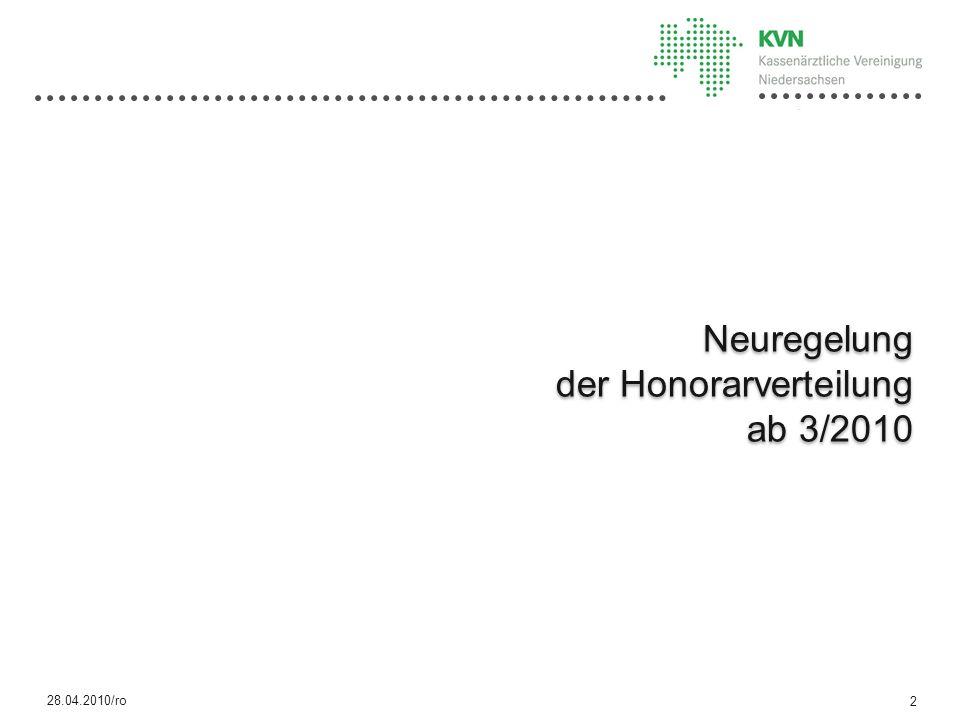 Ermittlung der QZV-Fallwerte einer Arztgruppe Aufteilung des QZV-Vergütungsvolumens auf die jeweiligen QZV entsprechend der jeweiligen Leistungsbedarfsrelationen aus 2008 QZV AG = QZV AG LB AG LB AG oder übersetzt: Berechnung und Zuweisung der QZV in Niedersachsen auf Basis der Leistungsfälle (Vorjahresquartal, nicht mehr je RLV-Fall) 28.04.2010/ro * i i QZV QZV i (z.