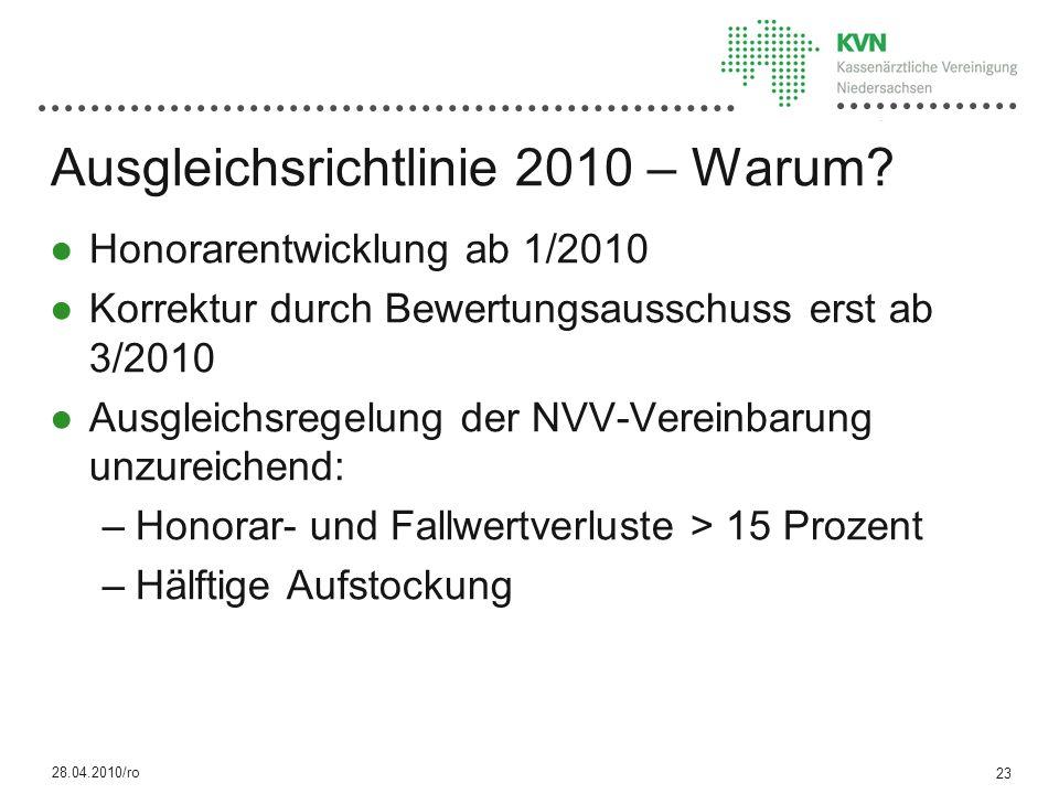 Honorarentwicklung ab 1/2010 Korrektur durch Bewertungsausschuss erst ab 3/2010 Ausgleichsregelung der NVV-Vereinbarung unzureichend: –Honorar- und Fallwertverluste > 15 Prozent –Hälftige Aufstockung Ausgleichsrichtlinie 2010 – Warum.