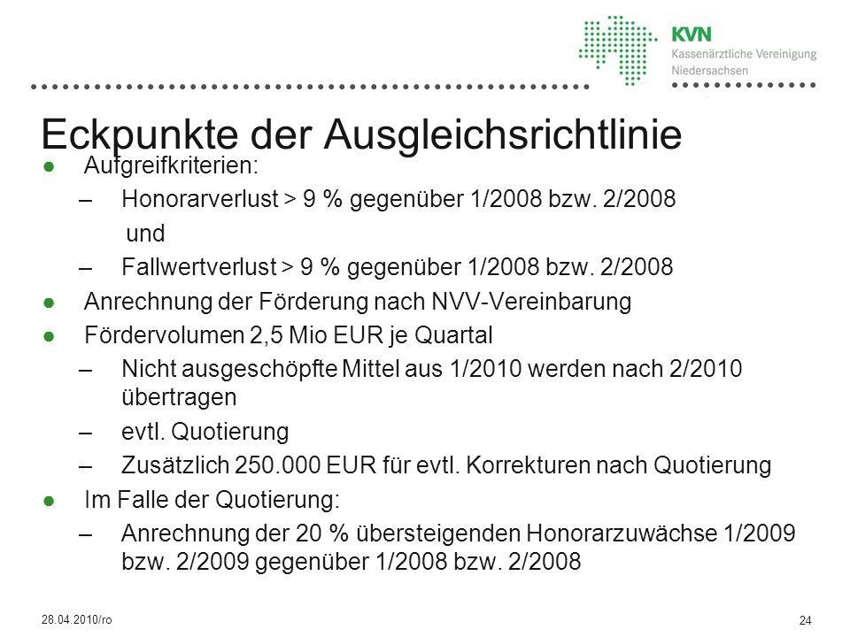 28.04.2010/ro Aufgreifkriterien: –Honorarverlust > 9 % gegenüber 1/2008 bzw.
