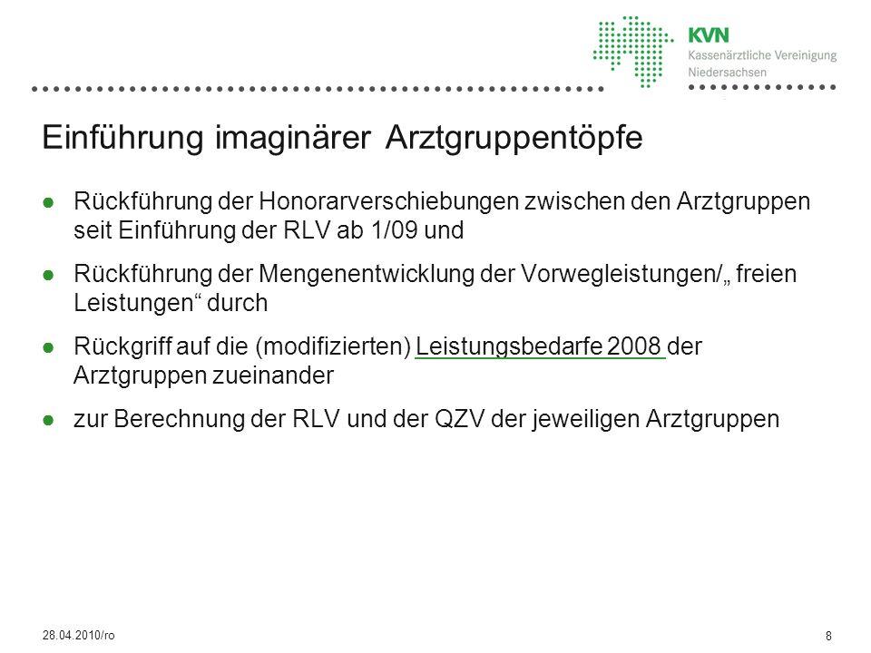 VV AG = LB AG * VV RLV LB VB VB übersetzt: Arztgruppentopf in Euro, = z.