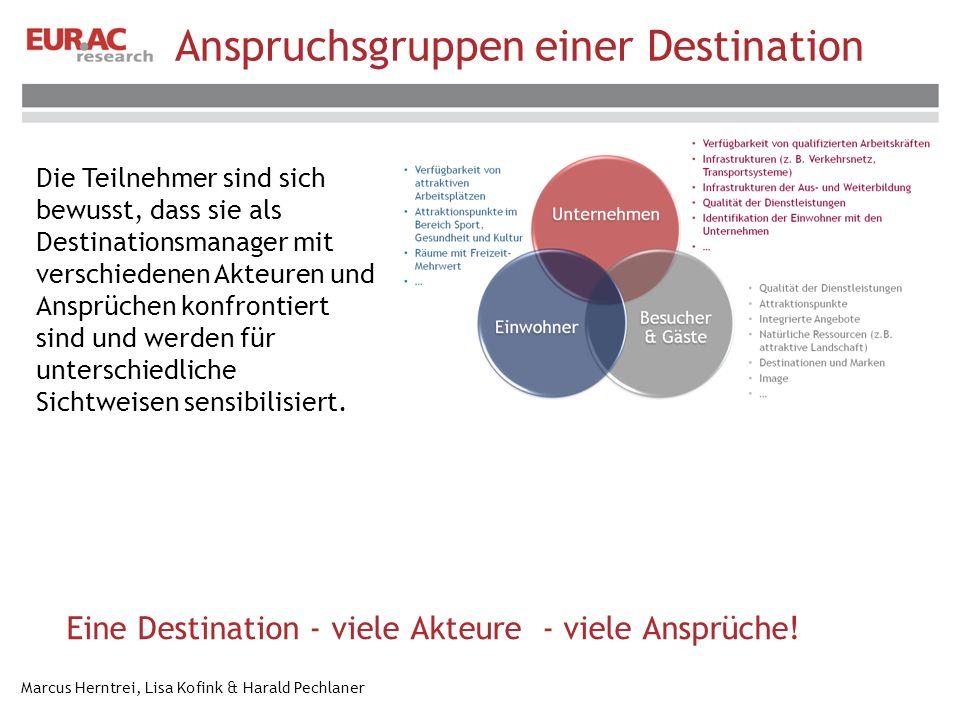 Marcus Herntrei, Lisa Kofink & Harald Pechlaner Eine Destination - viele Akteure - viele Ansprüche.