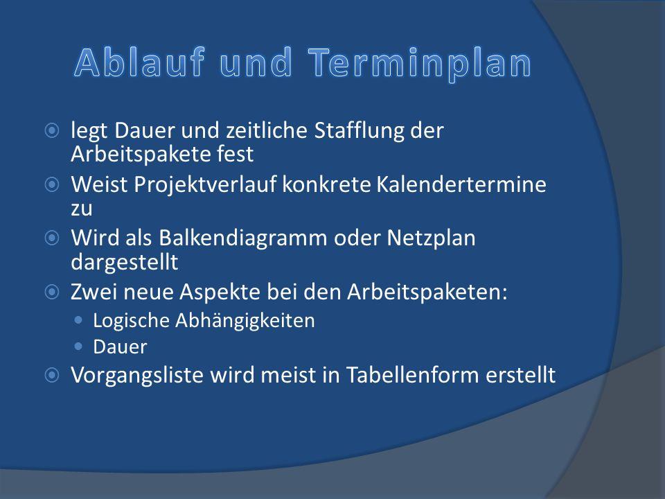 legt Dauer und zeitliche Stafflung der Arbeitspakete fest Weist Projektverlauf konkrete Kalendertermine zu Wird als Balkendiagramm oder Netzplan darge
